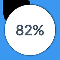Time Loading Percentage